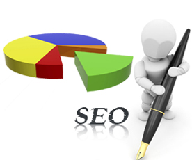 SEO копирайтинг (СЕО копирайтинг) | Азбука бизнес услуг
